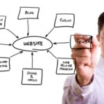 Web sites for Management Consultants